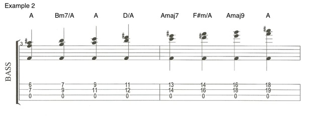 Example 2 Chords on the Bass
