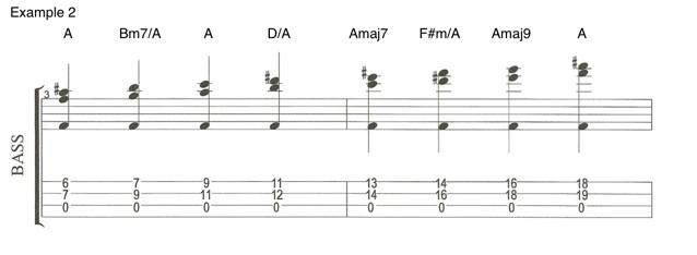 how to make gravy guitar chords