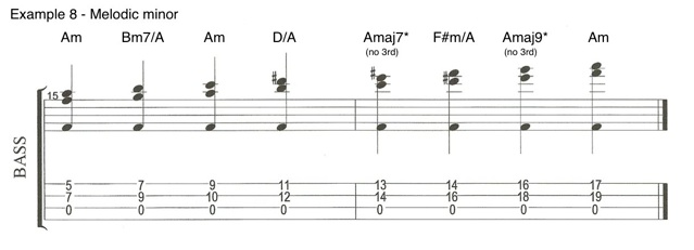 Example 8 Chords on the Bass