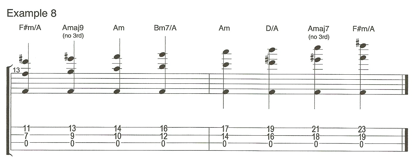 Video 2 Example 8 Chords on the Bass