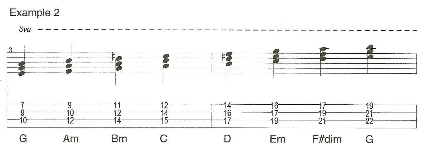 Video 3 Example 2