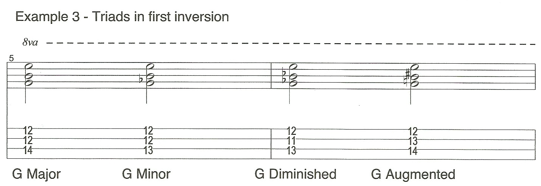 Video 3 Example 3 Triads