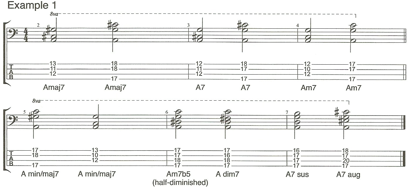 Video 4 Example 1 Chord extensions