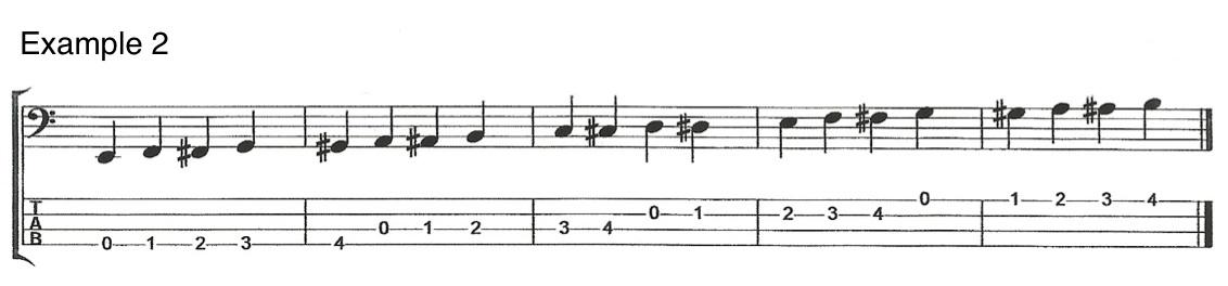 V5E2 Left Hand Techniques for Bass