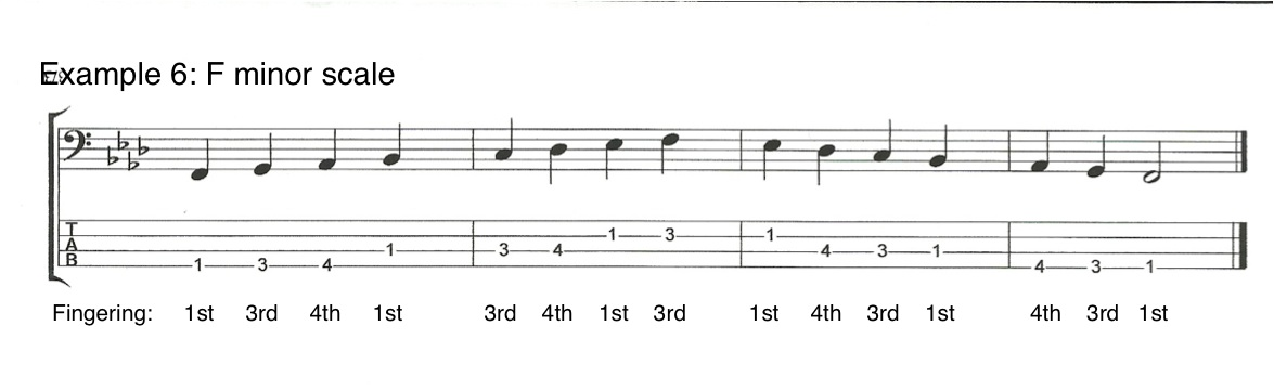 left hand techniques for bass guitar johnny cox music. Black Bedroom Furniture Sets. Home Design Ideas