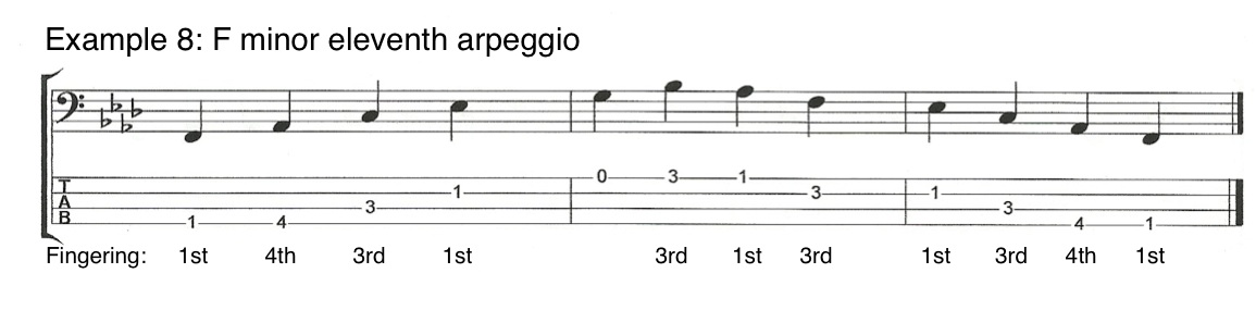 V5E8 Left Hand Techniques for Bass