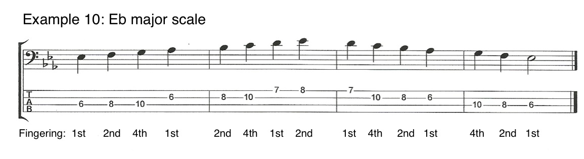 V5E9 Left Hand Techniques for Bass