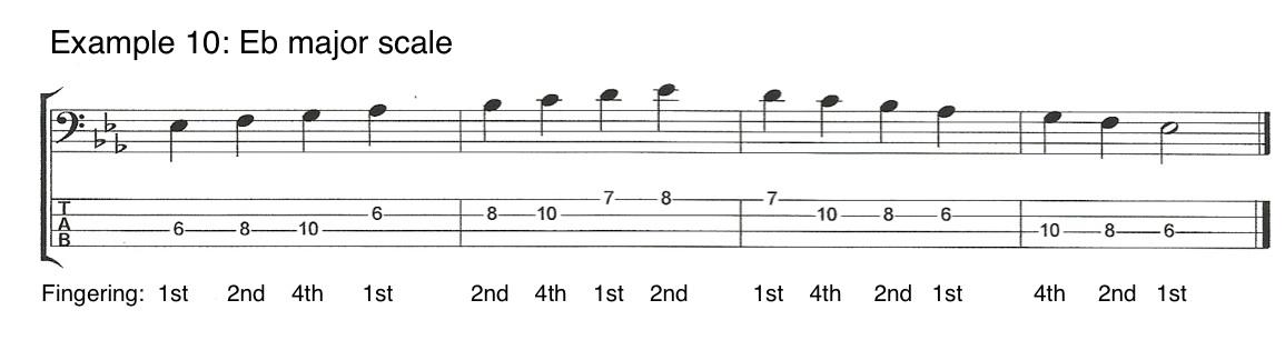 V5E9 Left Hand Techniques for Bass