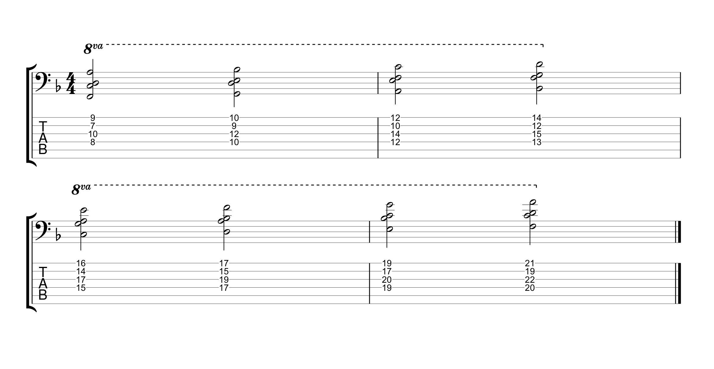 Oteil Burbridge Chord Voicings