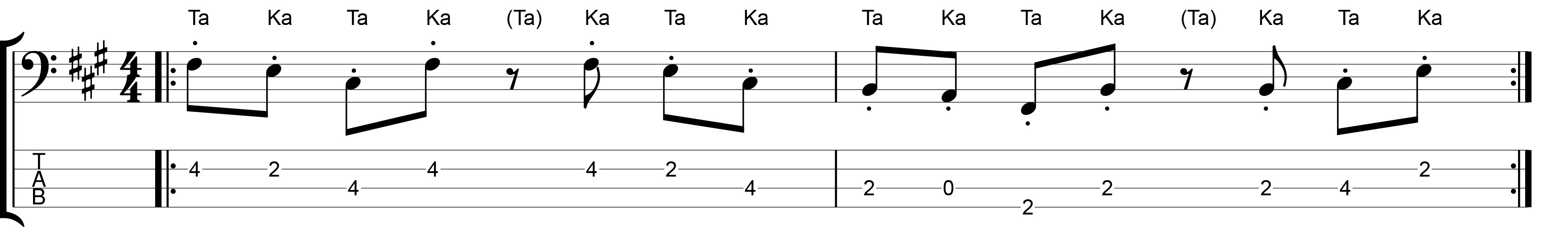 Example for Metronome Video