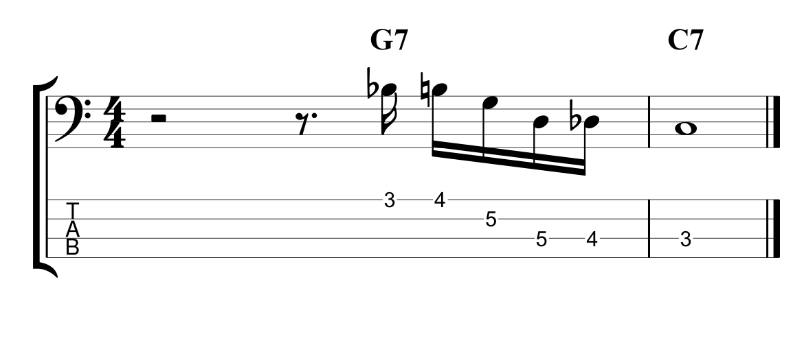 Resolving Outside Notes Onto Chord Tones