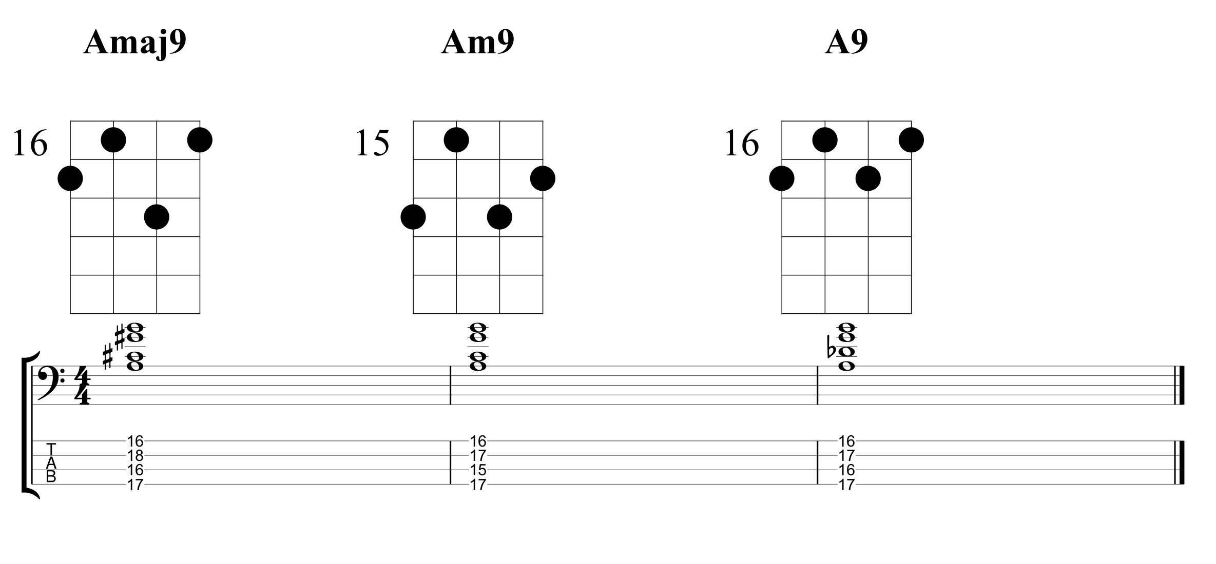 Example 2 Chord Extensions