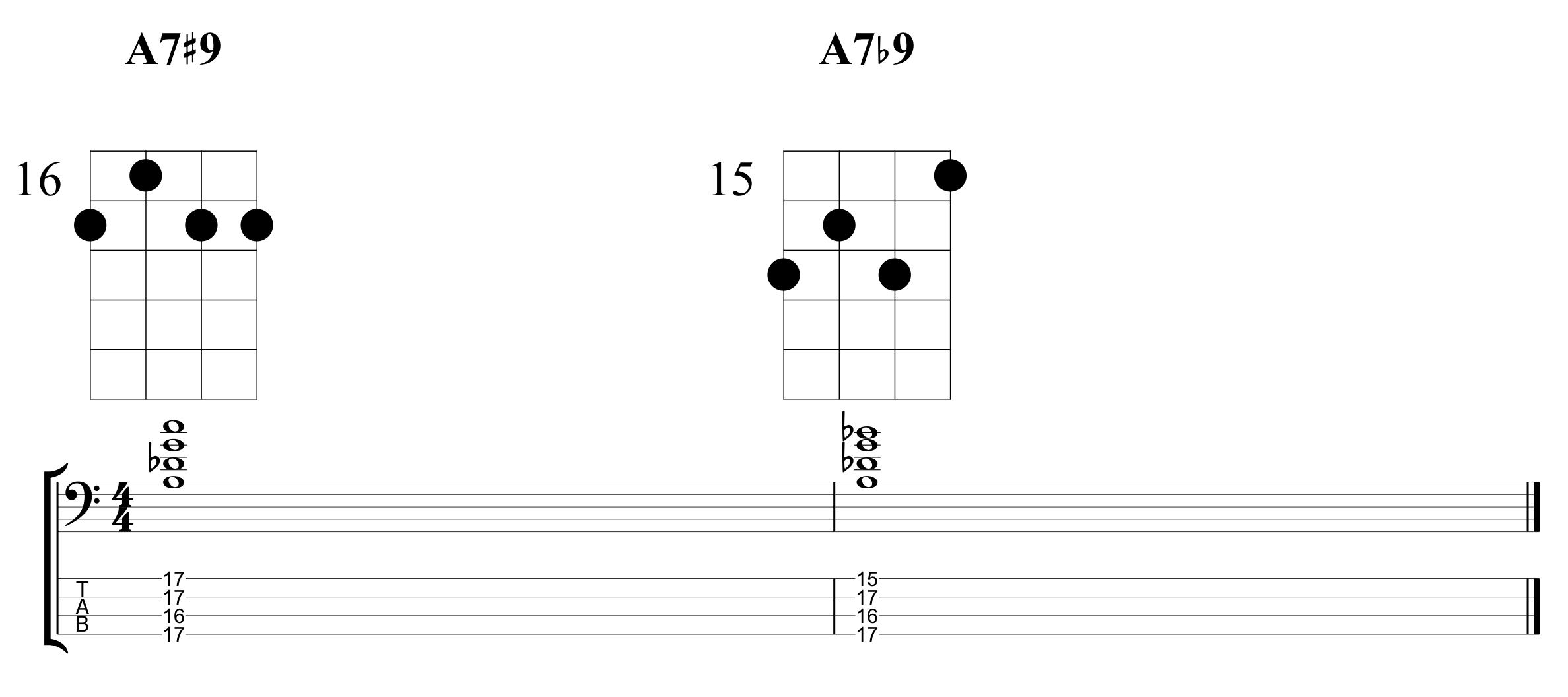 Example 3 Chord Extensions