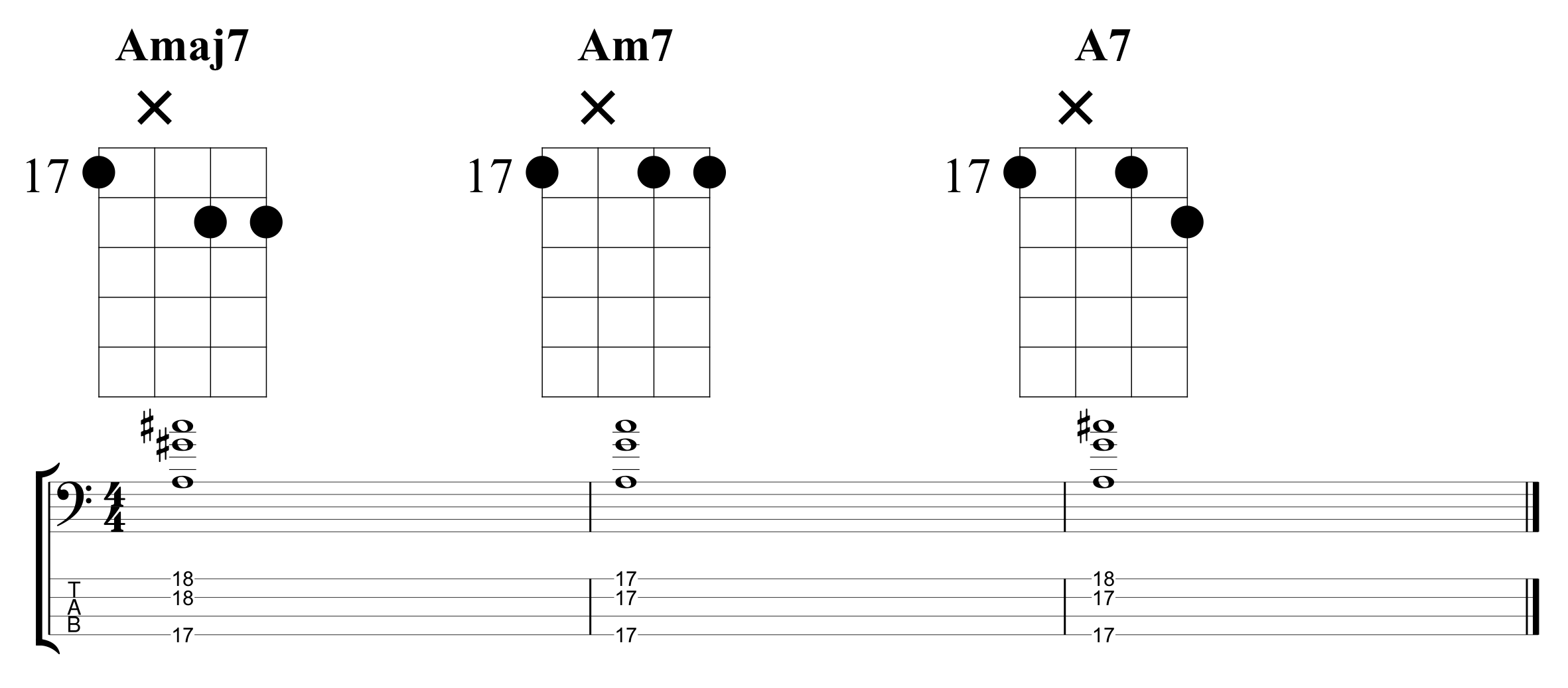 Example 4 Chord Extensions