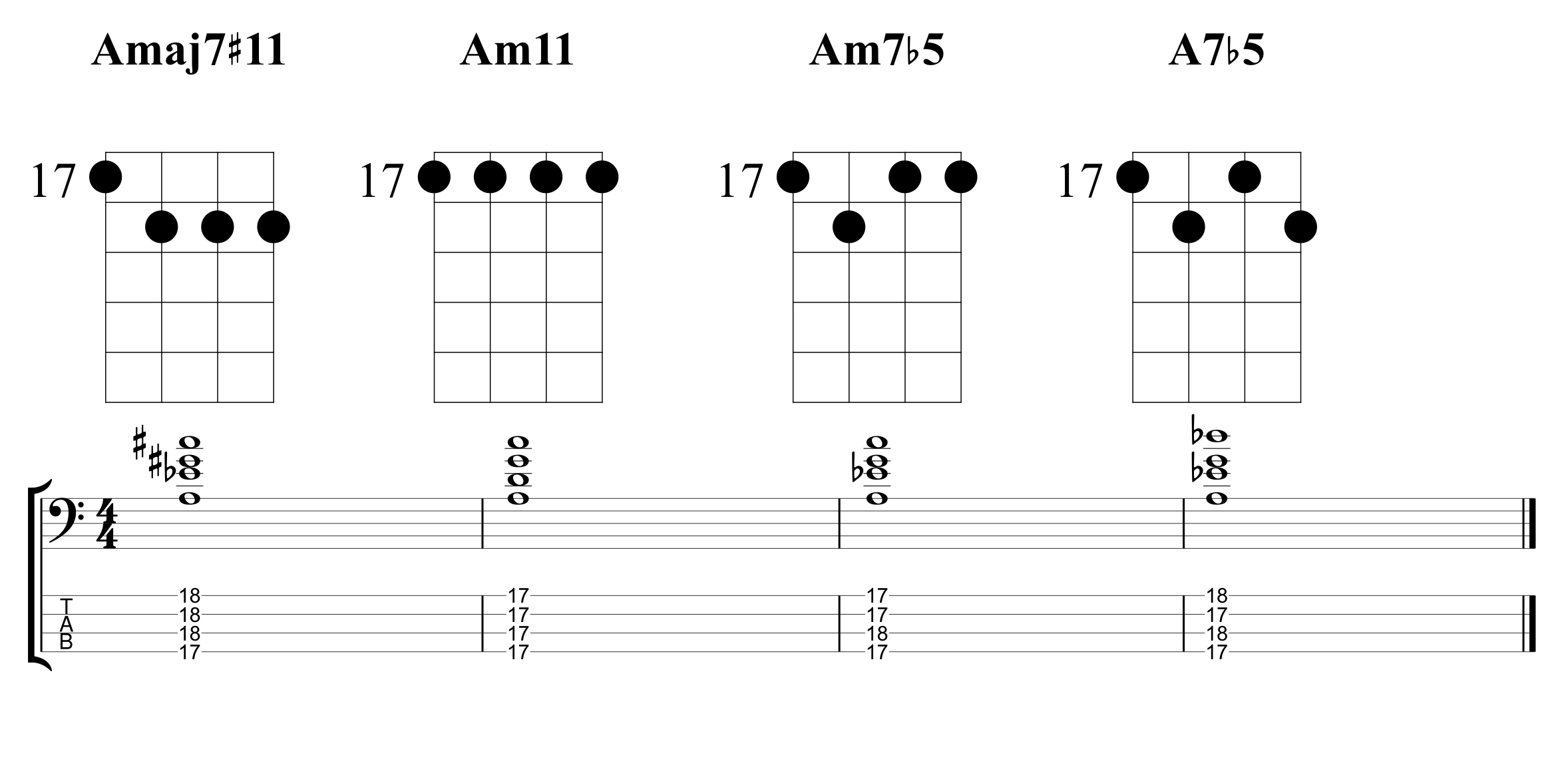 Example 5 Chord Extensions
