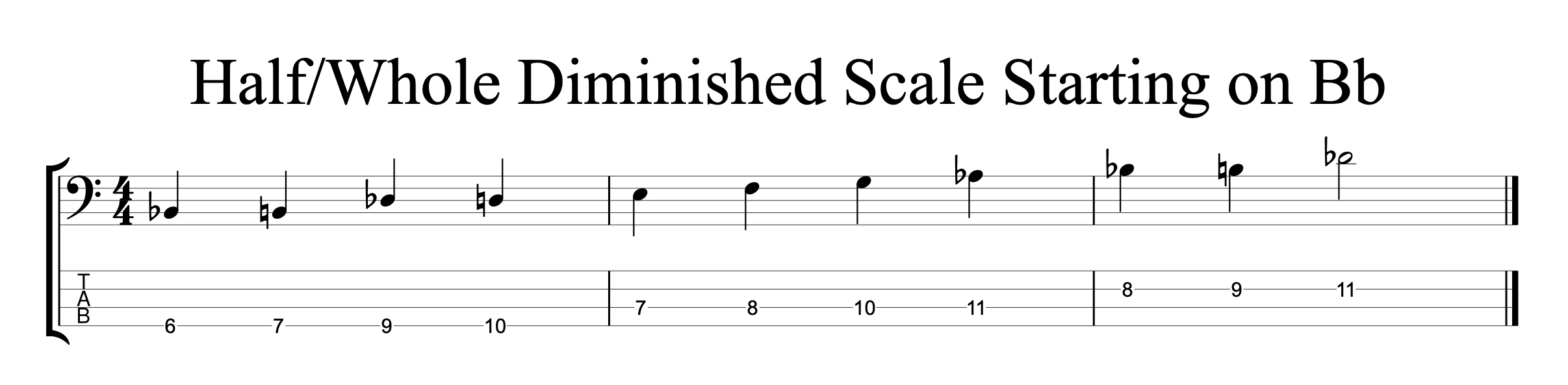HalfWhole Diminished Scale Starting on Bb