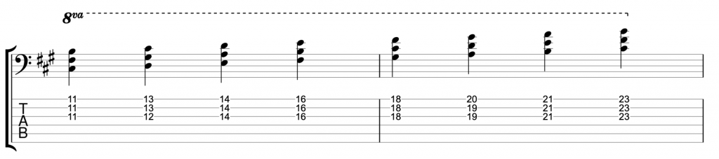 A major scale - quartal chord voicings
