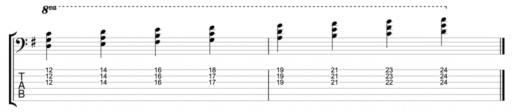 A dorian - quartal chord voicings