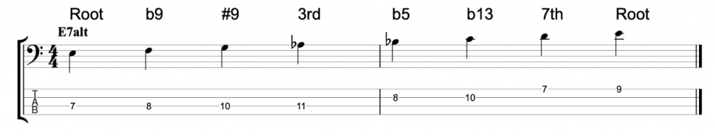 E altered scale