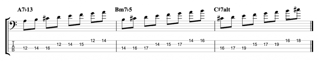 Modes of the Melodic Minor