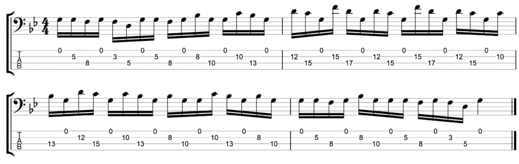 G Minor Pentatonic Bass Exercise
