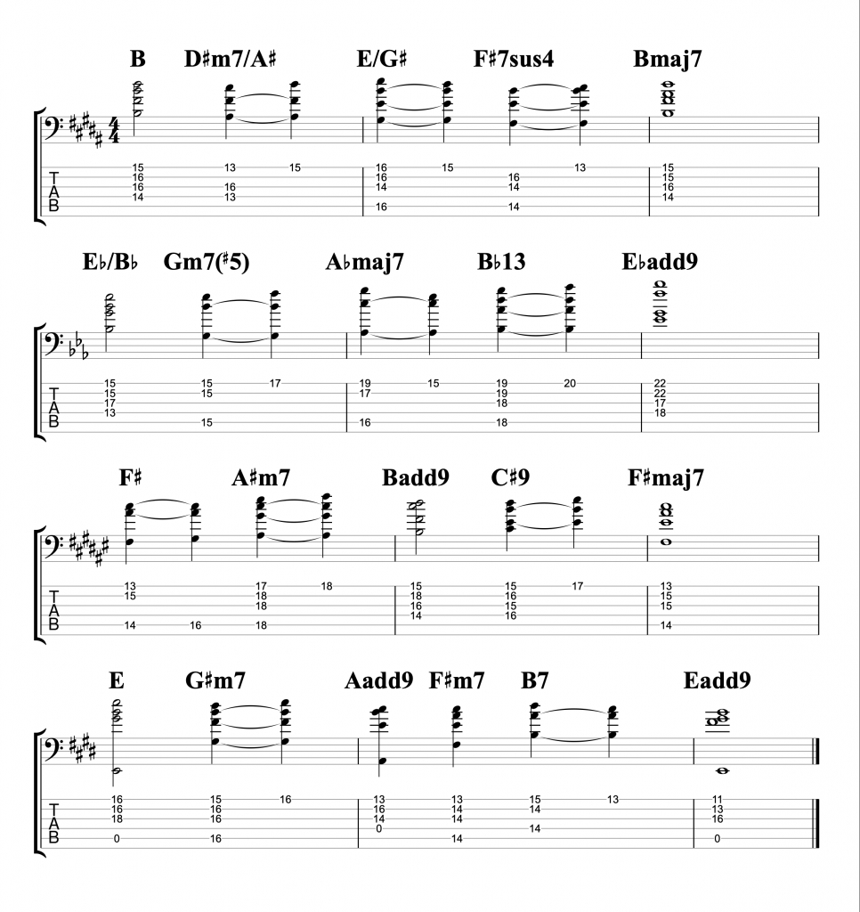 Jazz Chord Progressions on Six String Bass - Based on I-III-IV-V-I