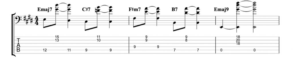 I VI II V in the key of E major