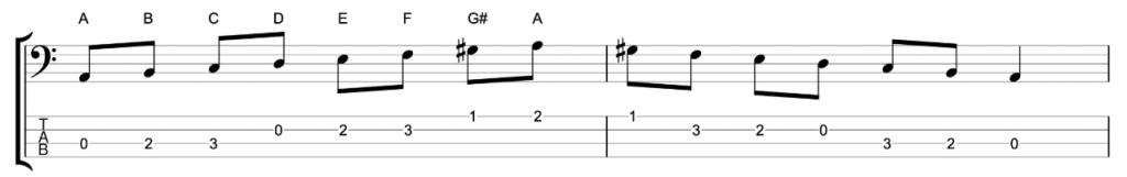 Minor Scales - Harmonic minor