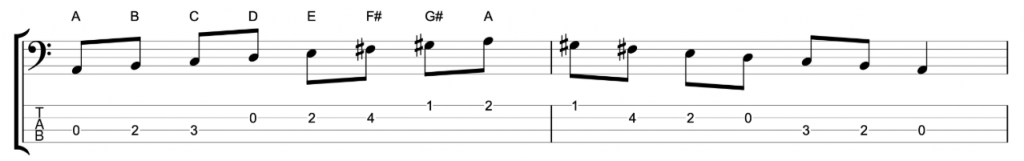 Minor Scales - Melodic Minor