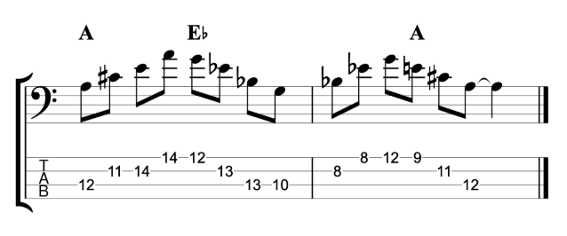 A7 or Eb7 chord - A and Eb major triads