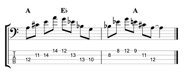 A7 or Eb7 chord - A and Eb major triads