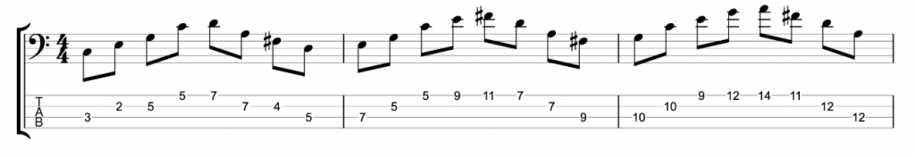 C and D Major Triads - A tone apart