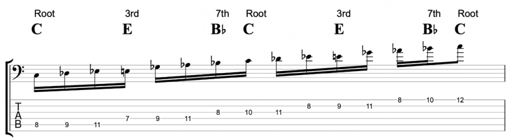 C altered scale with C7 chord tones