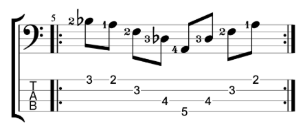 Bass Practice Workout - Bar 1 - Four Finger Exercise