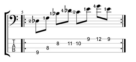 Bass Practice Workout - Bar 3 - Bb minor and C major Triad Pair