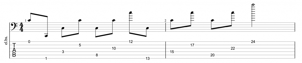Learning the Fretboard Exercise 1