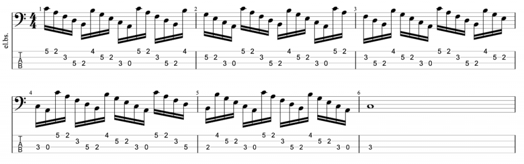 Five Note Groupings - Two Arpeggios in C Major