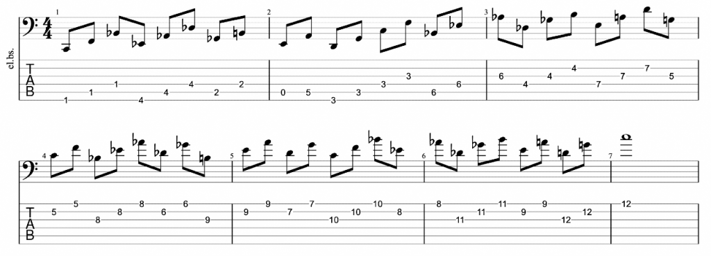 Cycle of Fifths Exercise - 6-String Bass