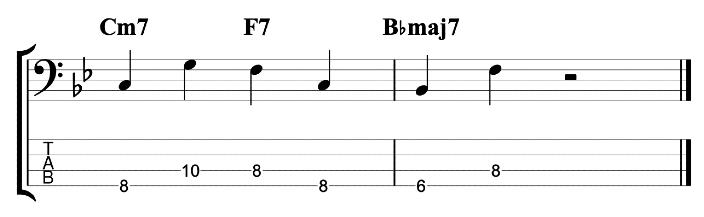 Tapping Chords - II-V-I Bassline