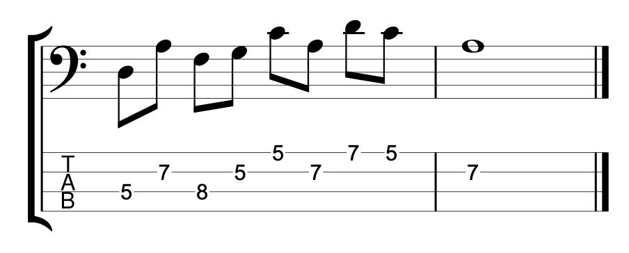 Pentatonic Lick form D Minor Scale