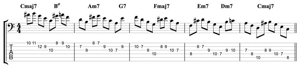 Diatonic 7th Arpeggios in C Major with Chromatic Approach Notes