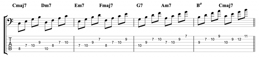 Diatonic 7th Arpeggios in the Key of C Major