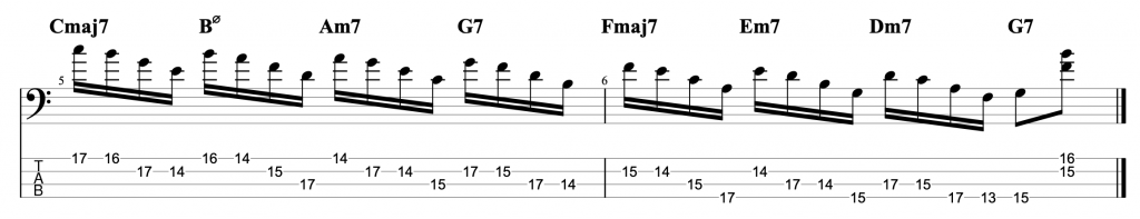Cascading Arpeggios - Diatonic 7th Chords in the Key of C Major