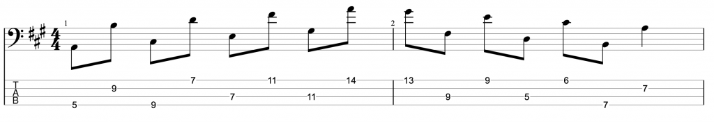 Octave Shifting Exercise - A major - 4-string bass