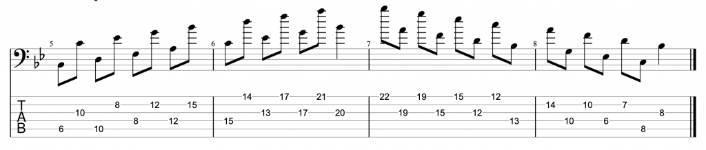 Octave Shifting Exercise - Bb major - 6-string bass