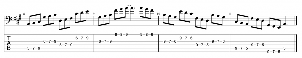 A Major Scale on 6-String Bass - String Skipping & Three Notes Per String