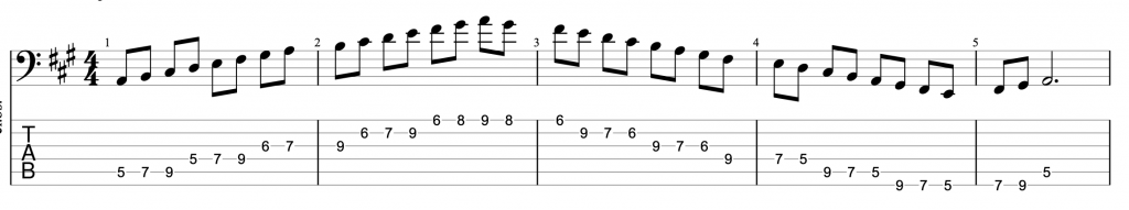 A Major Scale on 6-String Bass - Three Notes Per String