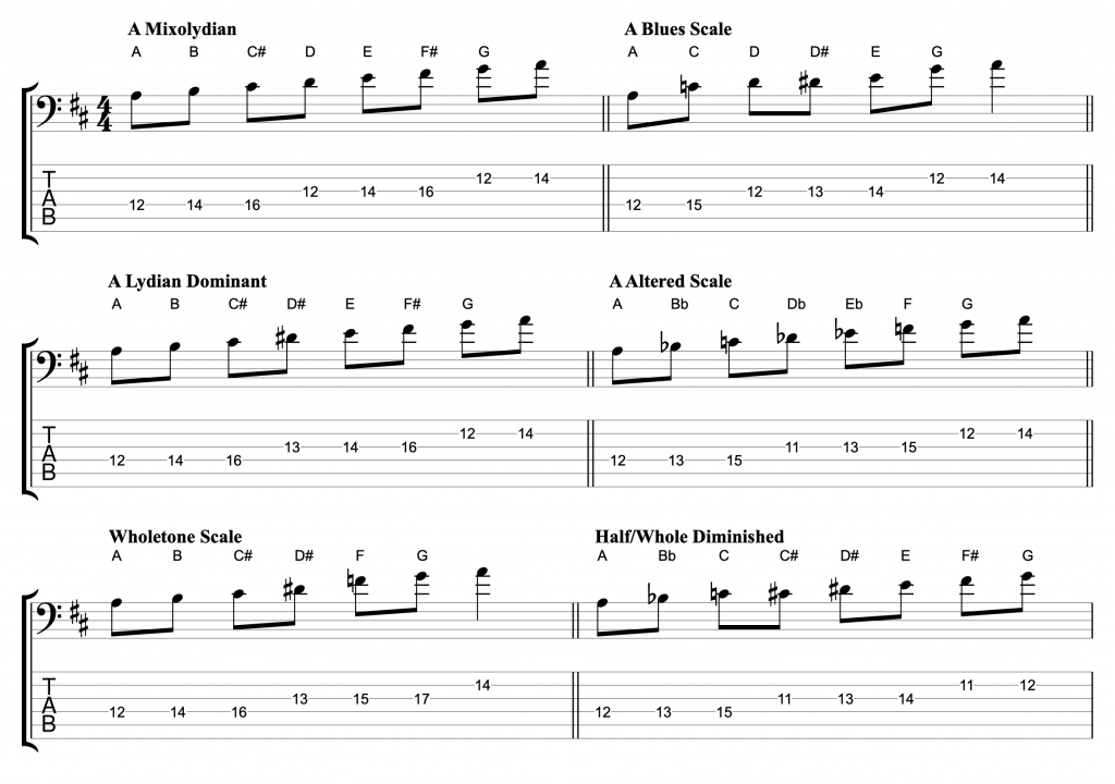 Scales for Improvising on Dominant Chords
