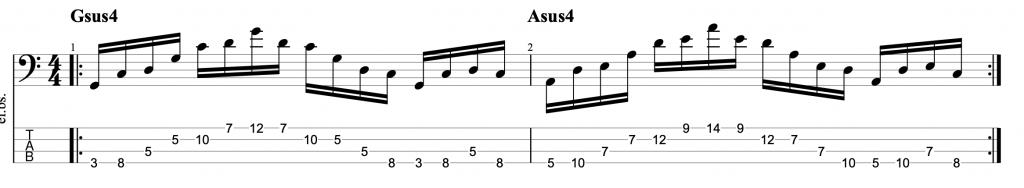 Sus Chord Triad Arpeggios Exercise for Bass Guitar